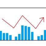 株価が上がる時、下がる時、その引き金になっているもの
