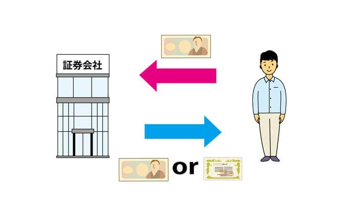 現物取引と信用取引の違い